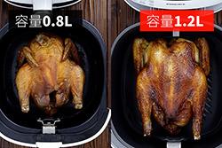 炸物神器,把餐廳名菜,夜市小吃變出來-中華料理